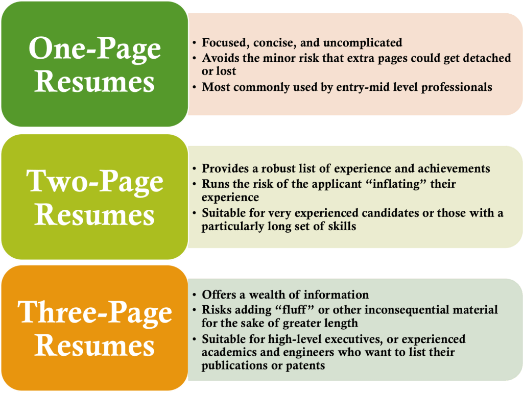 10 Common Resume Mistakes Made By An Executive Resume Writing Service